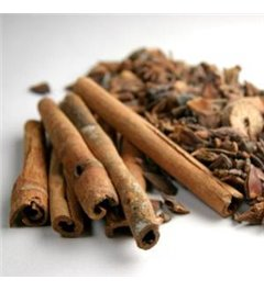 OF CEYLON CINNAMON